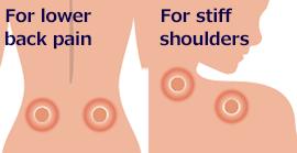 Đối với đau lưng dưới Đối với vai cứng